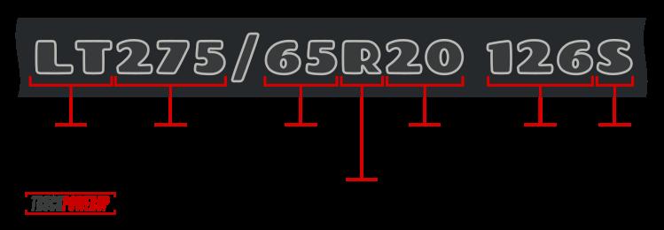 Truck Tire Code Example