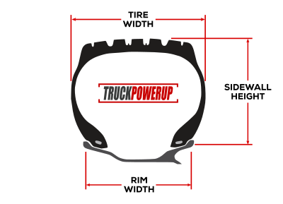 Truck Tire Cross-Section Dimensions